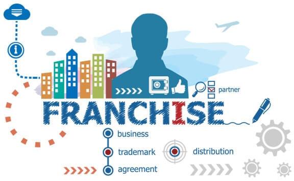 seo-franchise